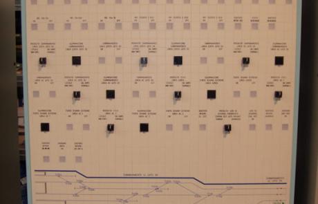 quadro sala controllo